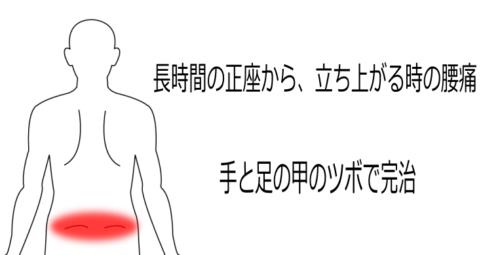 正座の姿勢から立ち上がる際の腰痛の鍼灸施術症例画像