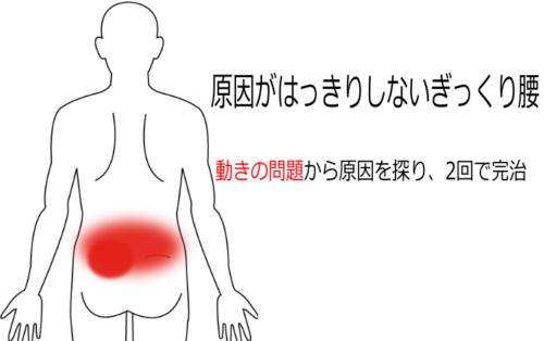 原因がはっきりしないぎっくり腰の鍼灸施術症例画像