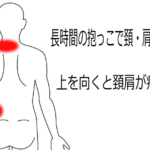 首肩の痛みで、上を向きづらい。腰も痛いの鍼灸施術症例画像