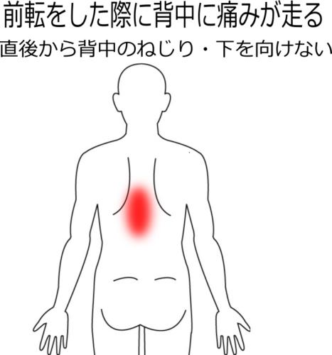 背中の痛みの治療症例3|愛知県一宮市の鍼灸院|堀田治療院