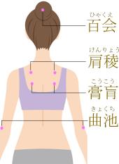 肩背部のツボのイラスト